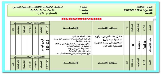 تحضير المستوى الاول ليوم الثلاثاء 24 نوفمبر