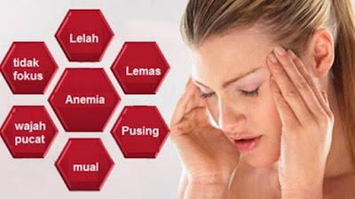 Kenalilah penyebab dan gejala anemia