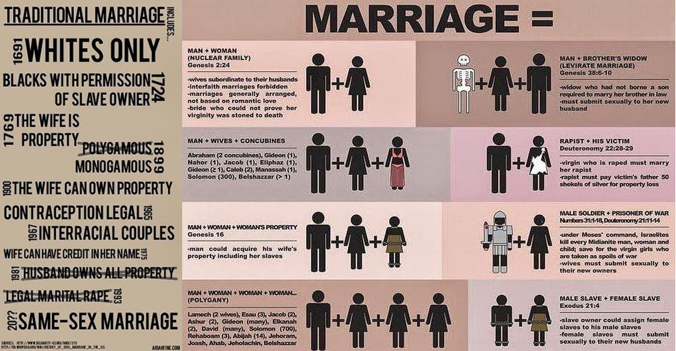 evaluating scriptural arguments of polygamy A reply to jeremy runnells ces letter which has damaged faith of many mormons  binary models of evaluating lds (or any religion's) literal-historical claims.
