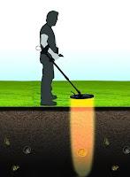 Bir define arama detektörü ile toprak altında altın aramayı gösteren çizim