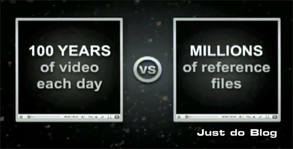 How YouTube thinks about copyright