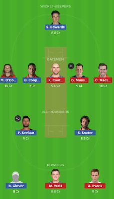 SCO vs NED dream11 team | NED vs SCO