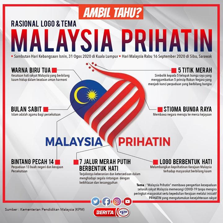 Tema dan Maksud Logo Malaysia Prihatin - Hari Kebangsaan ke 63