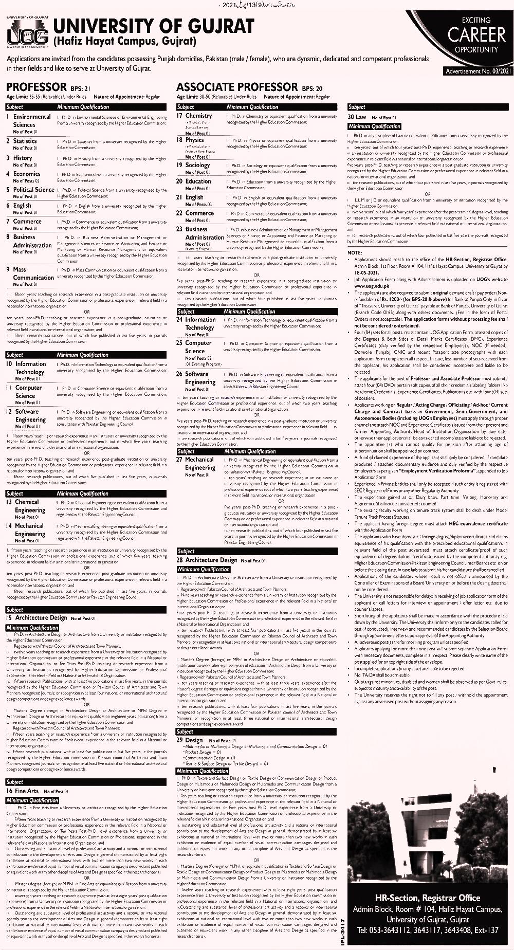 University Of Gujarat UOG Hafiz Hayat Campus Jobs 2021