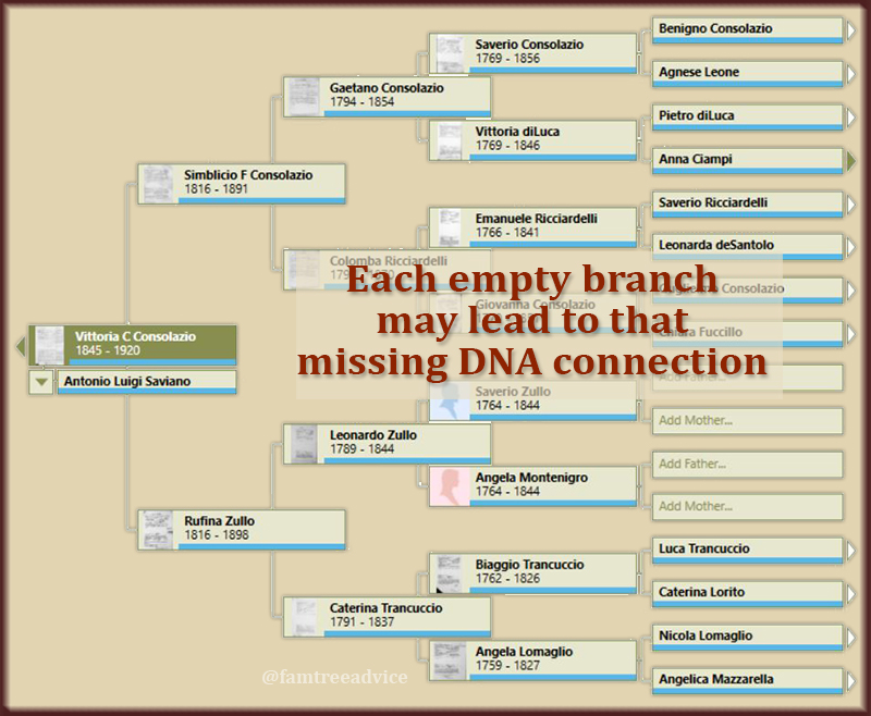 Mom's maternal side still has a lot of missing ancestors, some of which I may yet find.