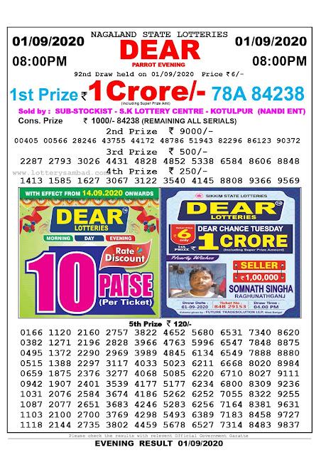 Lottery Sambad Result 01.09.2020 Dear Parrot Evening 8:00 pm