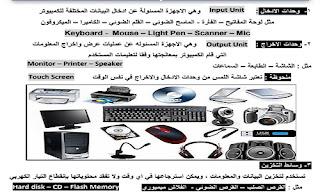 مذكرة حاسب آلي للصف الأول الإعدادي الترم الأول pdf