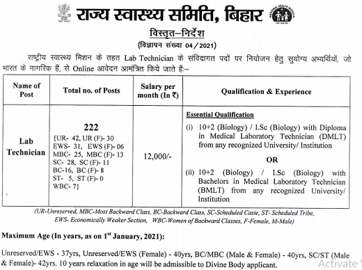 Bihar LT Recruitment 2021