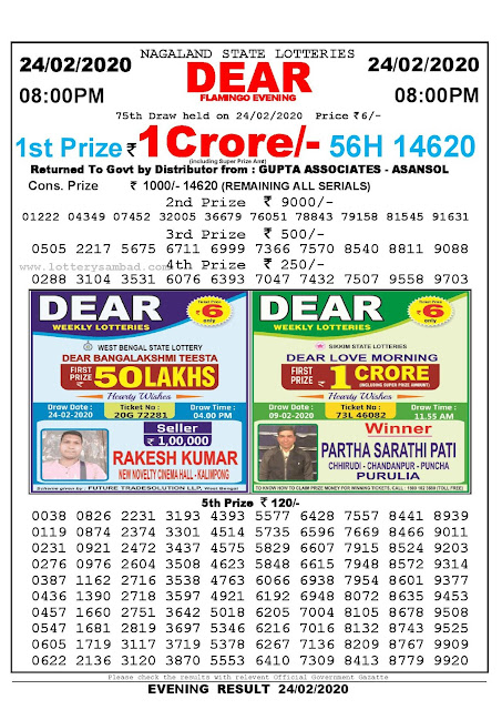 Lottery Sambad 24.02.2020 Nagaland Lottery Result 8 PM