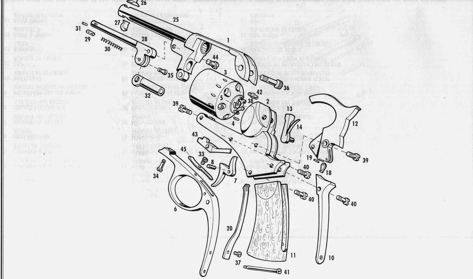 shéma 1863 starr single action