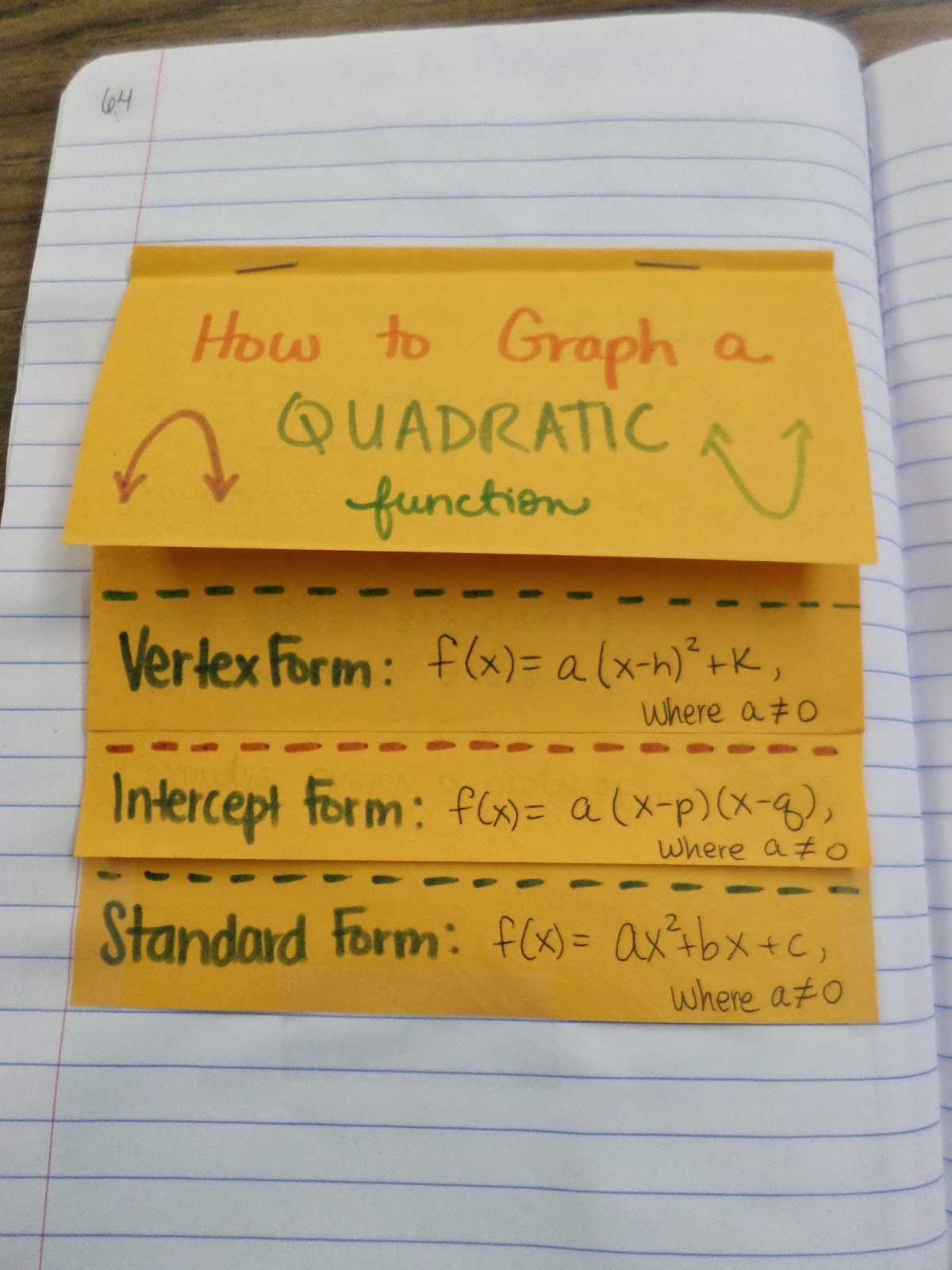Math love different forms of a quadratic function foldable how to graph a quadratic function foldable outside robcynllc Images