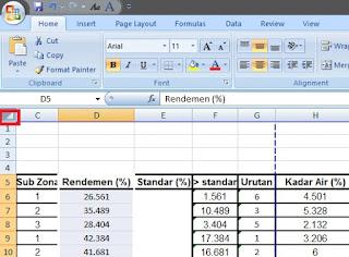 Cara Memproteksi Seluruh Worksheet atau Cell Tertentu di Excel