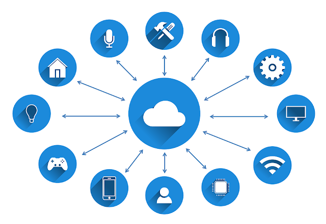 What is Cloud Computing technologies ?
