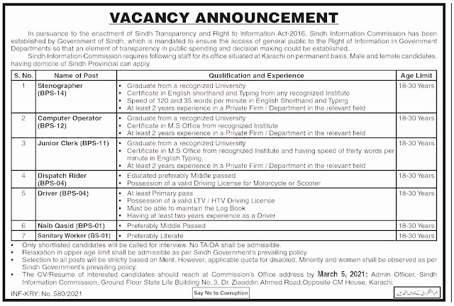 Sindh Information Commission Jobs in Pakistan 23/02/2021 Latest