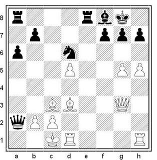 Posición de la partida de ajedrez Luik - Voorema (URSS, 1978)