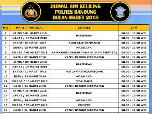 Jadwal SIM Keliling Polres Bandung Bulan Maret 2018