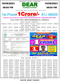 Nagaland State Lottery Result Today 16.08.21,8Pm