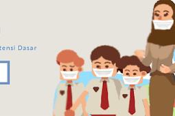 KI KD Pendidikan Jasmani (PJOK) SD/MI Kelas 6 Kurikulum Darurat