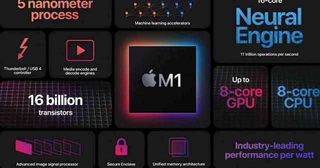 Mengapa Chip M1 Apple Begitu Kuat