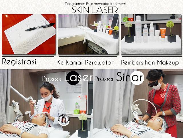 JPP+Skin+Laser+Clinic+central+park