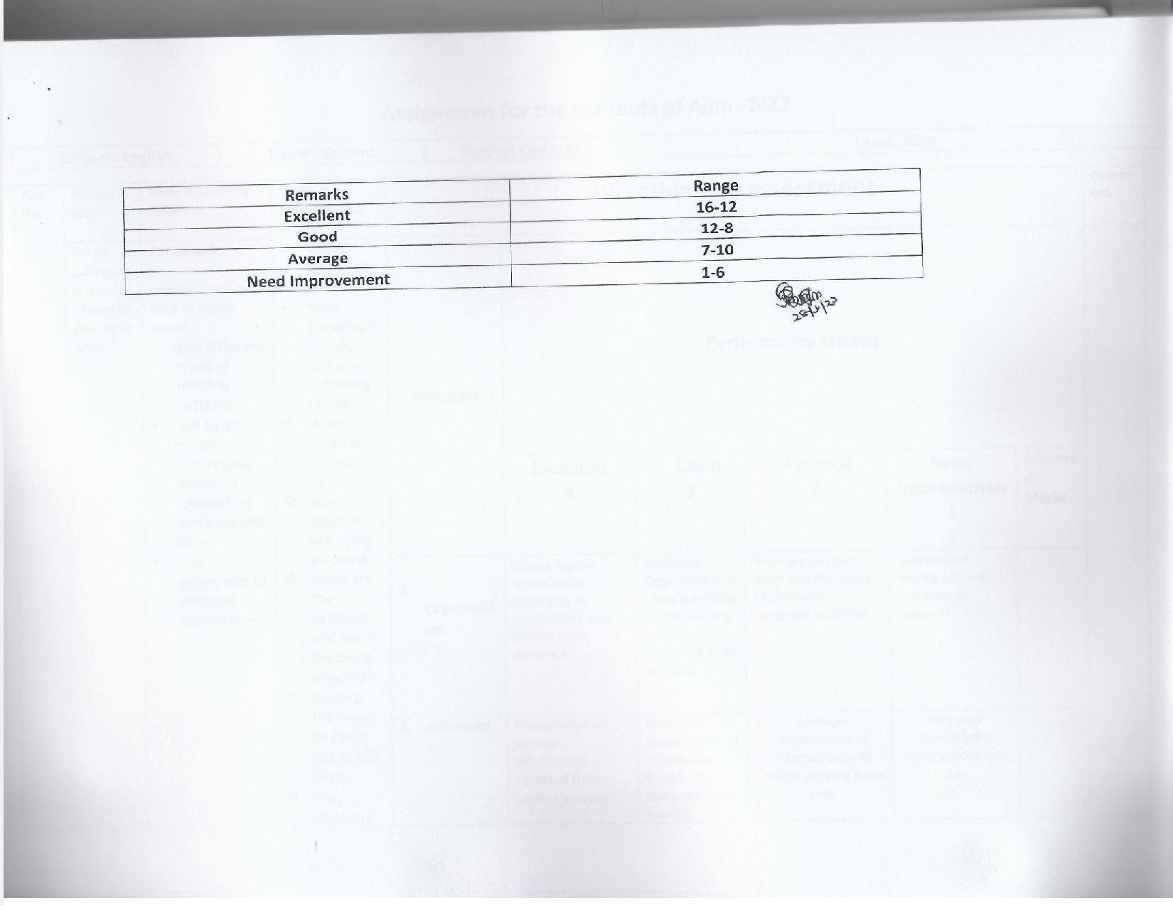Alim Examination 2022 3rd Week Assignment Published, আলিম ১২শ শ্রেণির ৩য় সপ্তাহের অ্যাসাইনমেন্ট প্রকাশ ২০২১ https://www.banglanewsexpress.com/