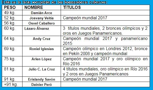 Figuras Internacionales En Los Panamericanos Lima 2019