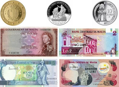 Countries and Currency Malta