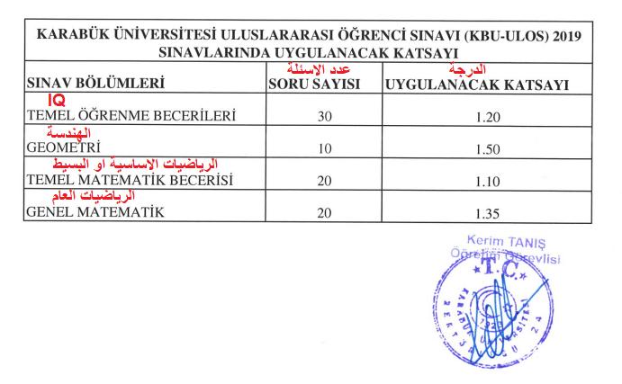 جامعة كارابوك   امتحان يوس جامعة كارابوك 2020 (Karabük Üniversitesinin YÖS Sınavı) اعلنت جامعة كارابوك التي تقع في محافظة كارابوك عن فتح باب التسجيل على امتحان اليوس الخاص بها لعام 2020, الموقع الالكتروني للجامعة, تاريخ بدء التسجيل على امتحان الجامعة, وتاريخ انتهاء التسجيل, رابط التسجيل على امتحان التسجيل لجامعة كارابوك, مدونة سكاريا يوس التعليمية, رسوم التسجيل على امتحان يوس جامعة, طريقة الدفع الكتروني, الدفع عن طريق حوالة مصرفية, مراكز امتحان جامعة كارابوك, صلاحية شهادة امتحان يوس كارابوك, عدد اسئلة اليوس لامتحان جامعة كارابوك, مدة الامتحان, تاريخ اعلان نتائج, تاريخ صدور نتائج امتحان, تاريخ الاعتراض على نتائج جامعة كارابوك, الكليات والمعاهد, المعاهد المهنية,      امتحان yos في تركيا, امتحان يوس 2020, امتحانات اليوس, امتحانات يوس 2020, ترتيب الجامعات التركية, التسجيل على امتحان اليوس جامعة كارابوك, سكاريا يوس, مواعيد امتحانات اليوس, موعد امتحان يوس, نتائج امتحان يوس كارابوك, نماذج امتحان يوس, نموذج امتحان يوس كارابوك, يوس 2020, جامعات مفتوح تسجيل اليوس, جامعات اغلق تسجيل اليوس, جامعات اجرت امتحان اليوس, جامعات قريبا امتحان اليوس, جامعات مضى امتحان اليوس,