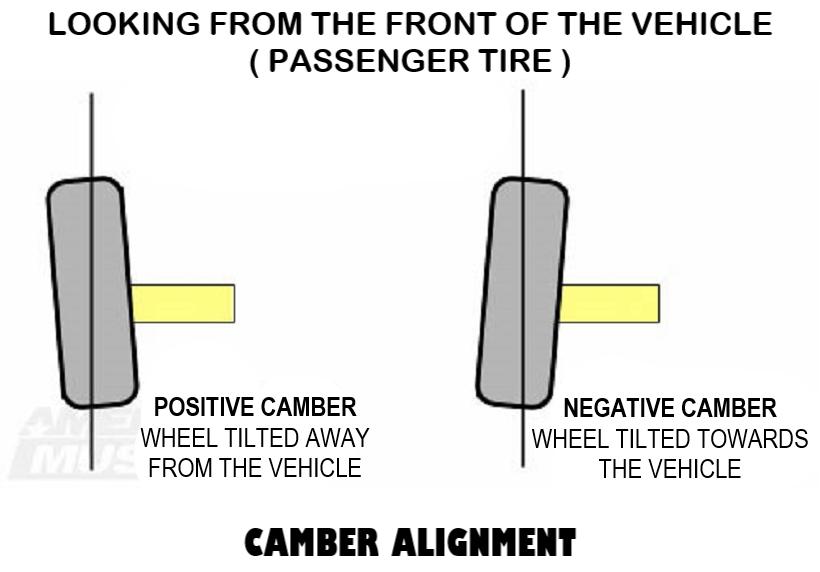 Free Car Diagnostic Images