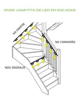 como iluminar escada