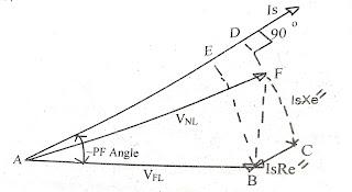 transformer-voltage-regulation-formula-leading