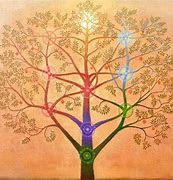 kabbalah, kabbalistic, mystic kabbalah, hermetic kabbalah, Hermetic Qabalah, Esoteric