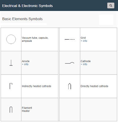 Basic Elements Symbols of Vacuum Tubes