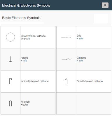 Basic Elements Symbols of Vacuum Tubes