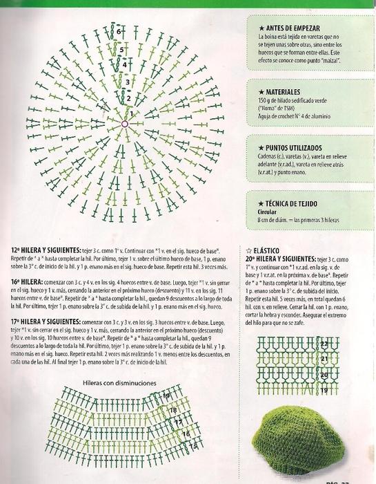 схема берет зеленый крючком