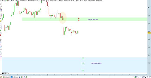 Trading cac40 bilan 27/07/20