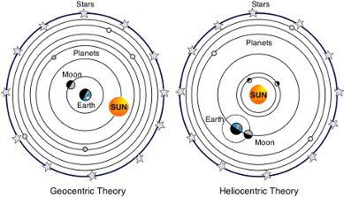 Geocentric-Heliocentric comparison