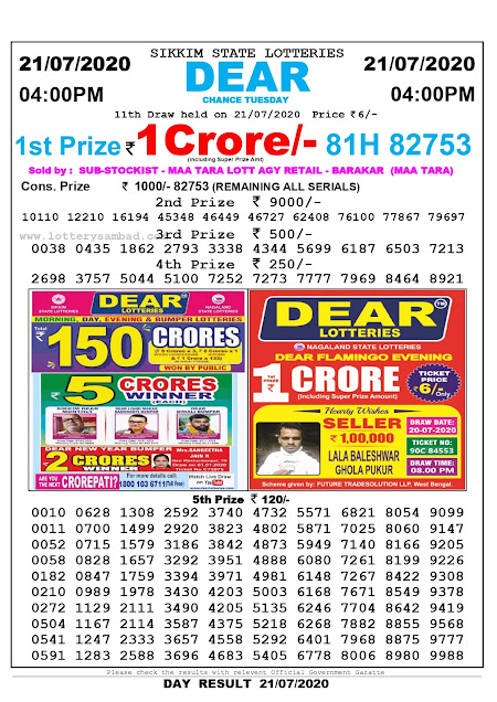 Sikkim State Lottery Sambad 21-07-2020 Today Result 4 PM