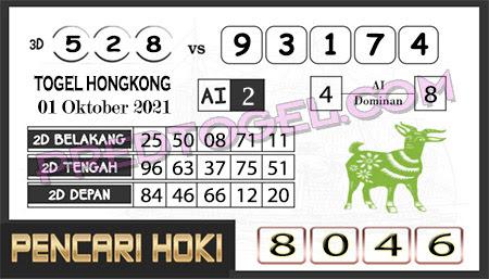 Prediksi Pencari Hoki Group Hk Jumat 01-Okt-2021