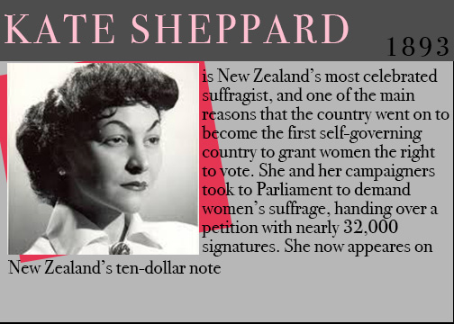 famous feminists, feminists throughout history, women history month, kate sheppard, womens right to vote