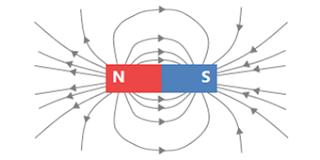 garis gaya magnet