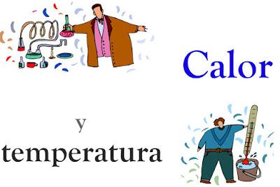 http://ieselaza.educa.aragon.es/FisicaConceptualAplicada/Capitulo3/Archivos/CalorTemperatura.swf