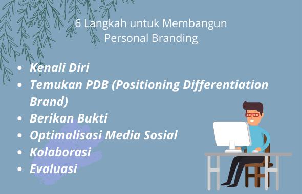 langkah membangun personal branding