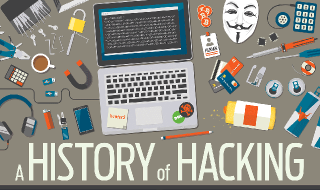 A History of Hacking #infographic