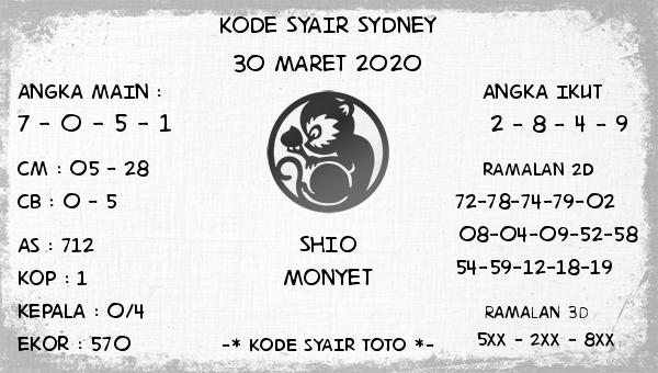 Prediksi Sidney Terjitu Senin 30 Maret 2020 - Kode Syair Sidney