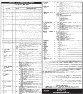Punjab-Assembly-Jobs-Advertisement-2021