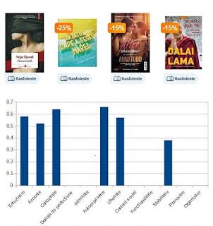 libraria online libris parerea clientilor pe forum