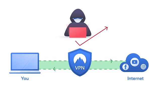 استخدم VPN عند استخدام شبكة واي فاي عامة