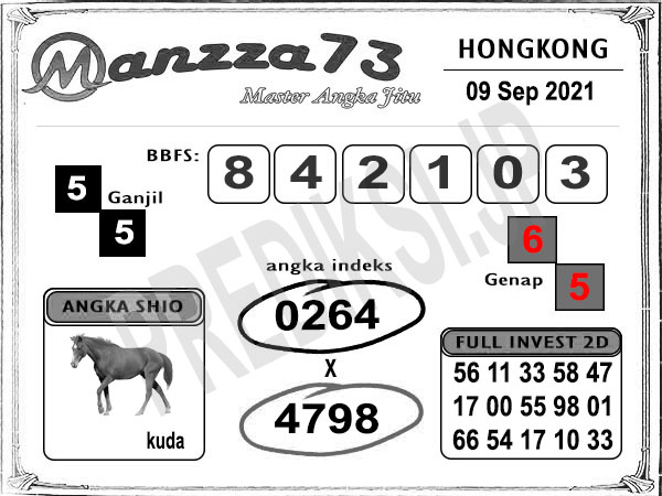 Bocoran Manzza73 HK Kamis