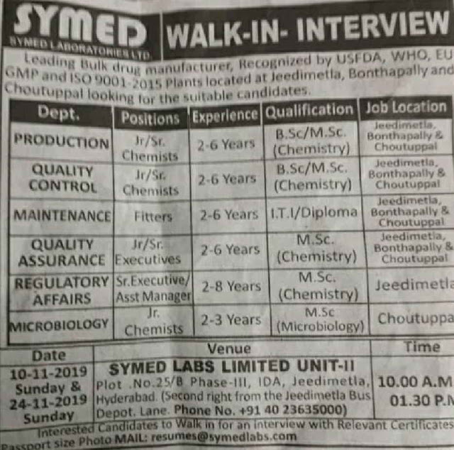 Symed Laboratories - Walk-in interview for multiple positions on 10th November, 2019
